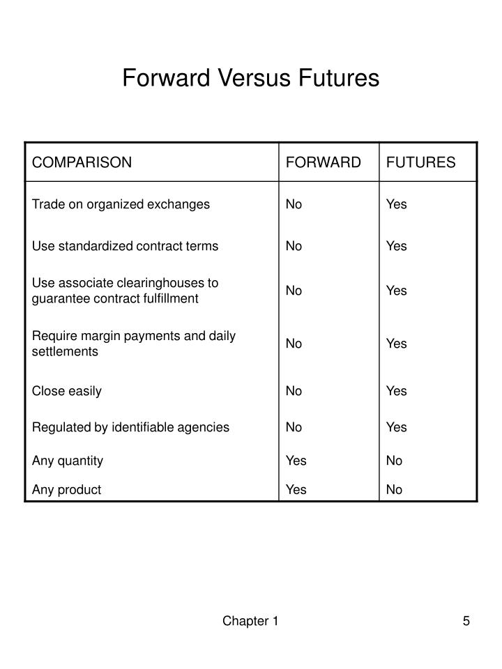 Forward Versus Futures
