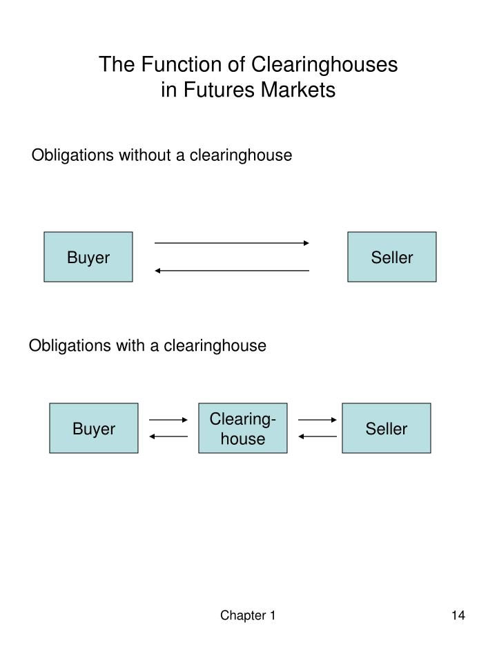 The Function of Clearinghouses