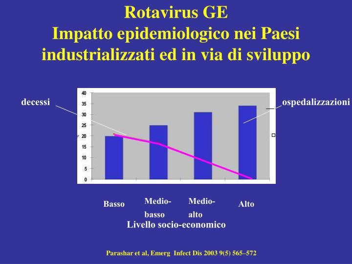 Rotavirus GE