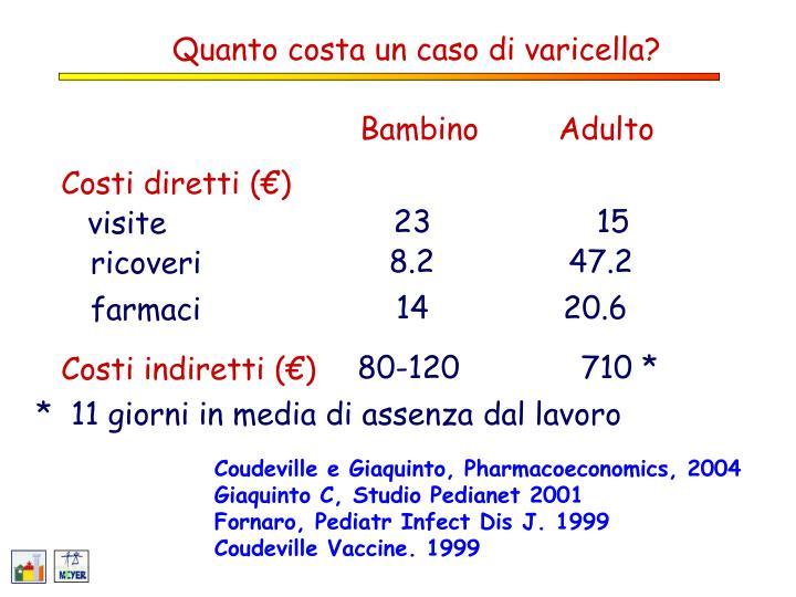 Quanto costa un caso di varicella?