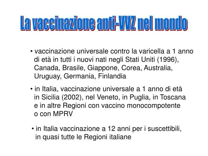 La vaccinazione anti-VVZ nel mondo