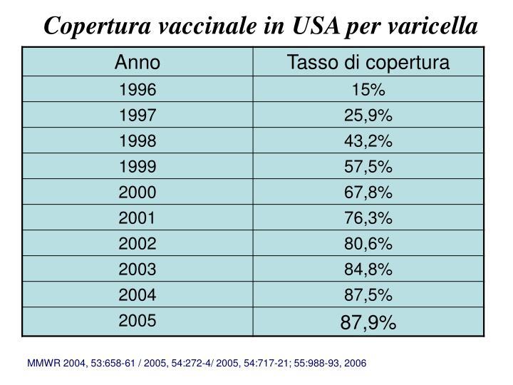 Copertura vaccinale in USA per varicella
