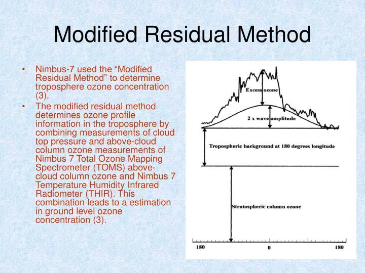 Modified Residual Method