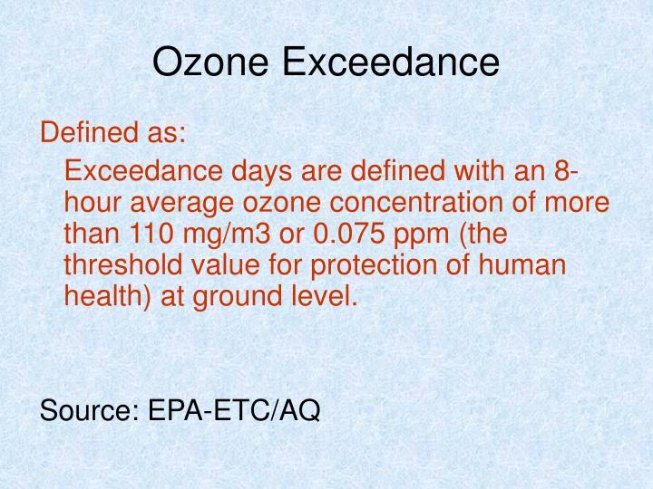 Ozone Exceedance