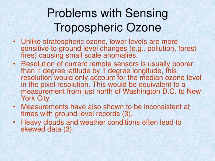 Problems with Sensing Tropospheric Ozone