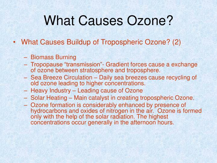 What Causes Ozone?