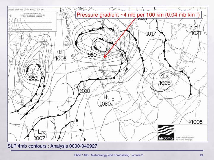 Pressure gradient ~4 mb per 100 km (0.04 mb km