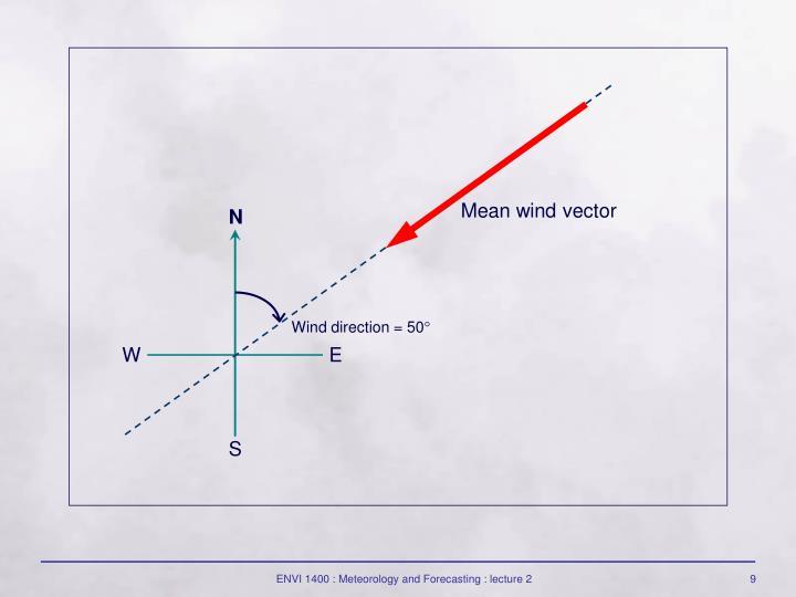 Mean wind vector