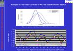 analysis of duration correlate of au us and uk accent speech