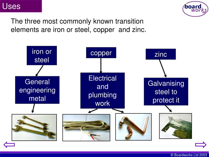 The three most commonly known transition elements are iron or steel, copper  and zinc.