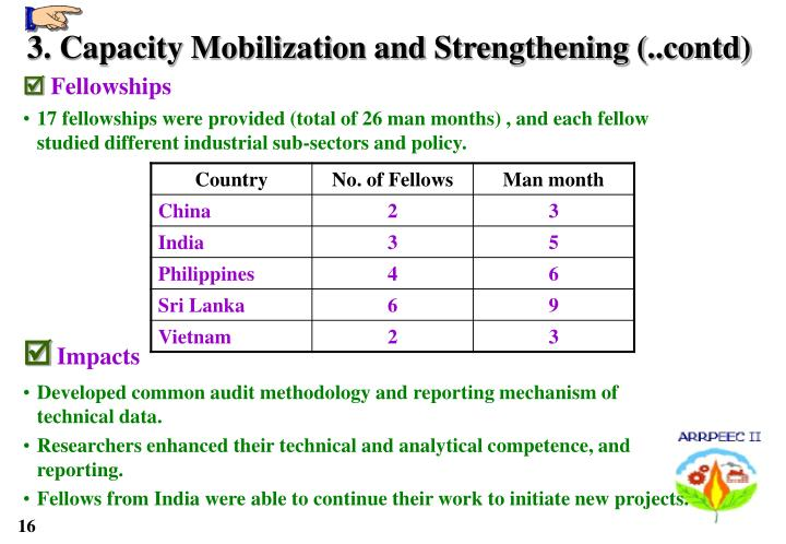 3. Capacity Mobilization and Strengthening (..contd)