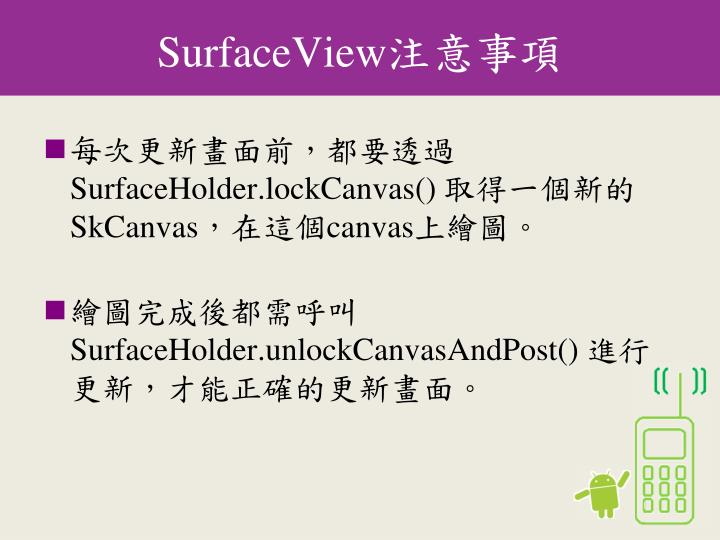 SurfaceView