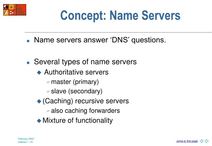 Concept: Name Servers