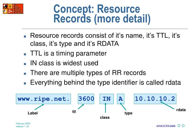 Concept: Resource Records (more detail)