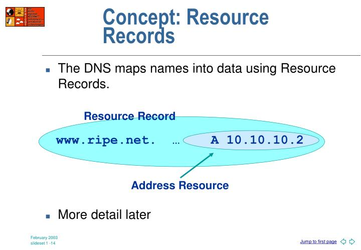 Concept: Resource Records