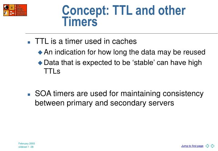 Concept: TTL and other Timers