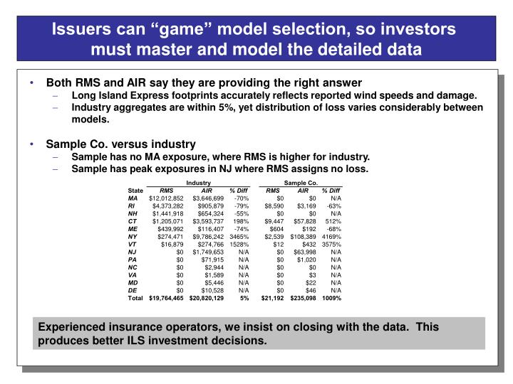 "Issuers can ""game"" model selection, so investors"