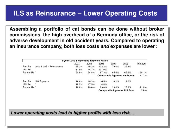 ILS as Reinsurance – Lower Operating Costs