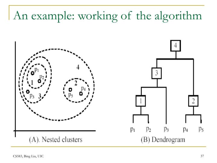 An example: working of the algorithm