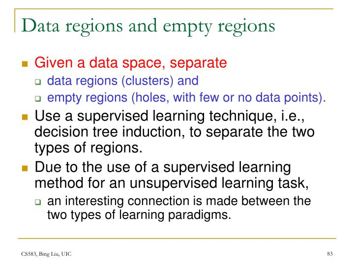 Data regions and empty regions