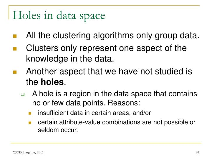 Holes in data space