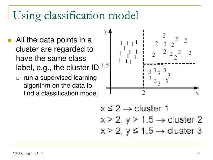 Using classification model