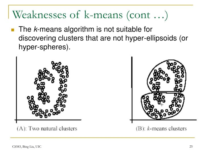 Weaknesses of k-means (cont …)