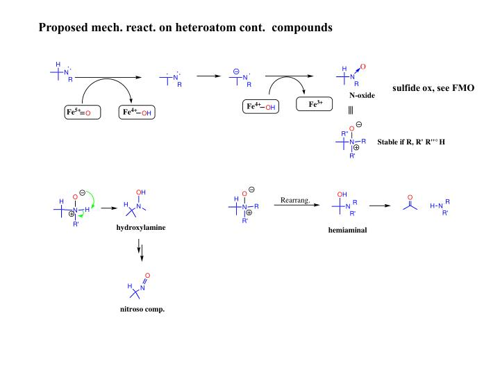 Proposed mech. react. on heteroatom cont.  compounds