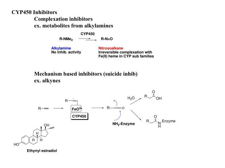 CYP450 Inhibitors