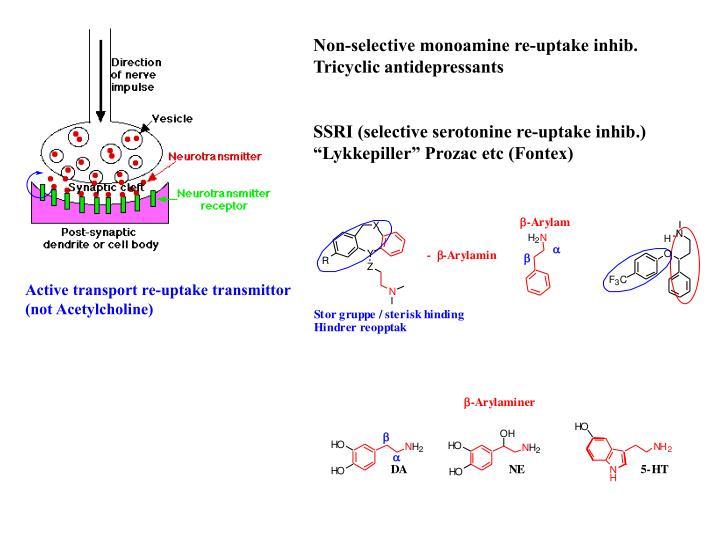 Non-selective monoamine re-uptake inhib.