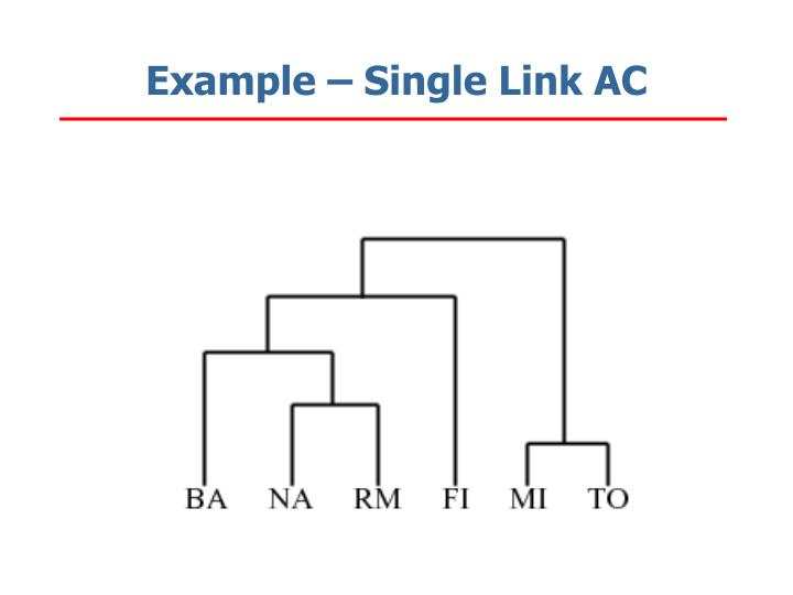 Example – Single Link AC