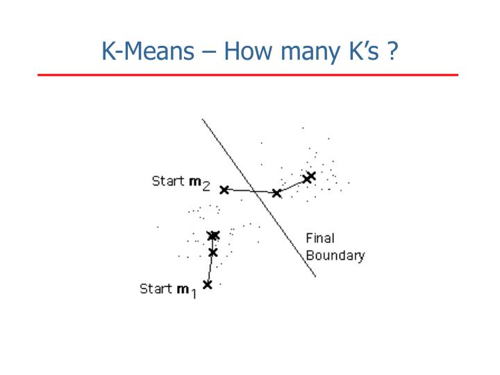 K-Means – How many K's ?