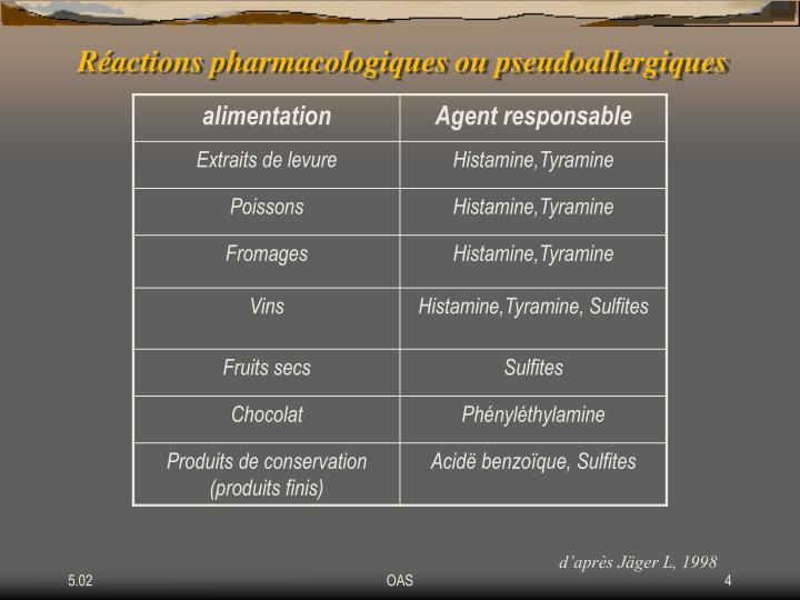 Réactions pharmacologiques ou pseudoallergiques