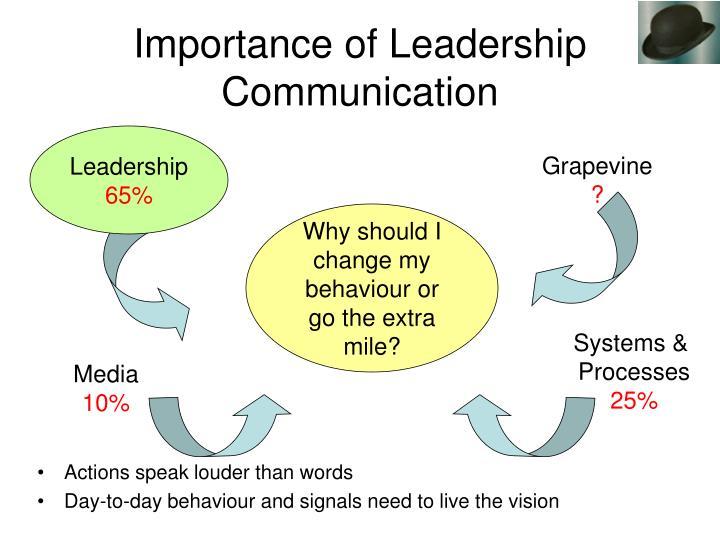 Importance of Leadership Communication