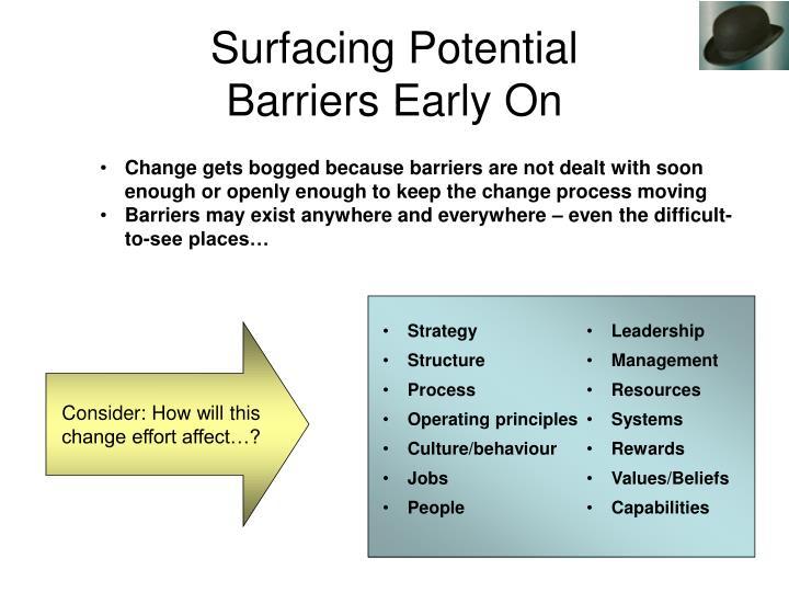 Surfacing Potential