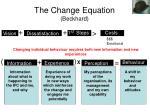 the change equation beckhard