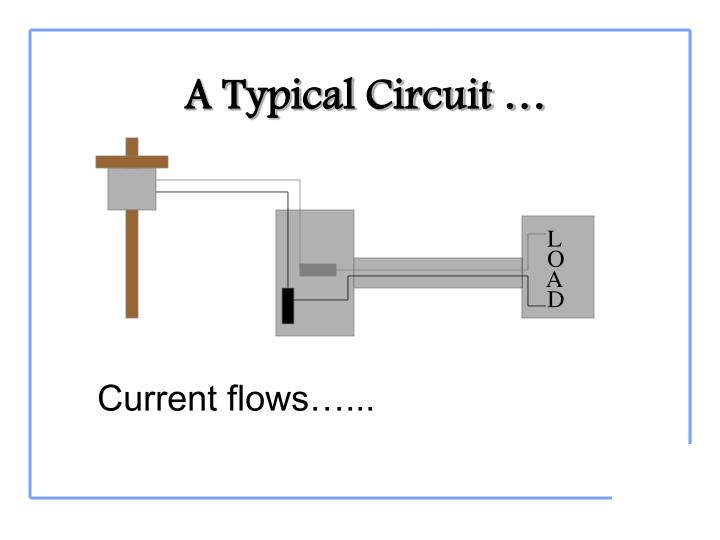 A Typical Circuit …