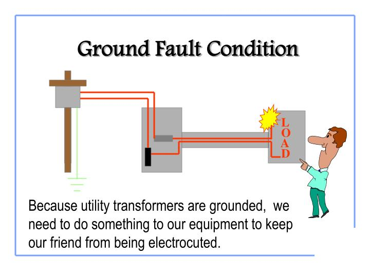 Ground Fault Condition