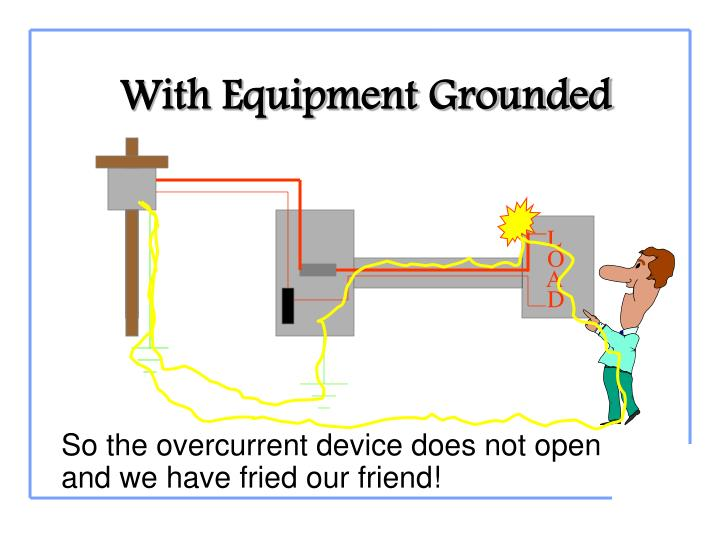 With Equipment Grounded