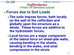 cofferdams types of imposed loads1