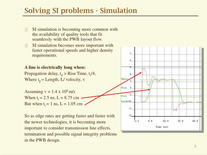 Solving SI problems - Simulation
