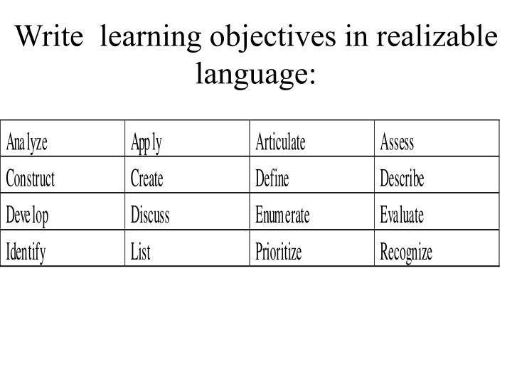 Write  learning objectives in realizable language: