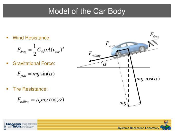 Model of the Car Body