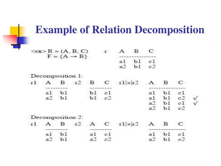 Example of Relation Decomposition