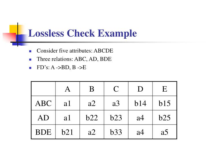 Lossless Check Example