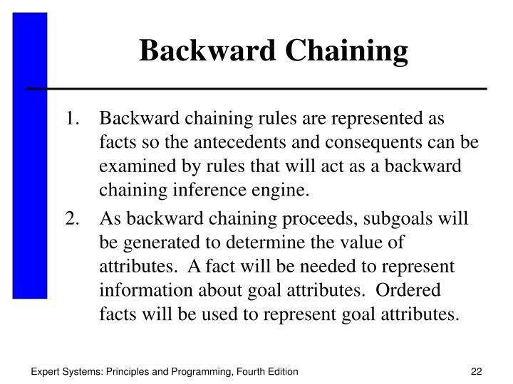 Backward Chaining