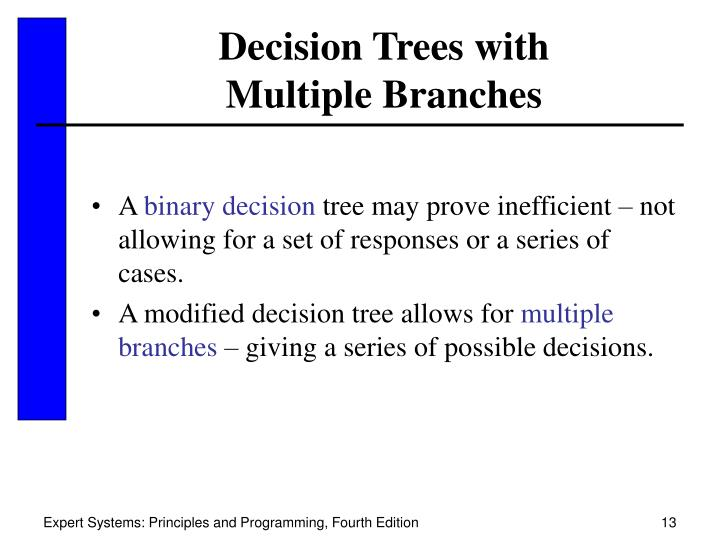 Decision Trees with