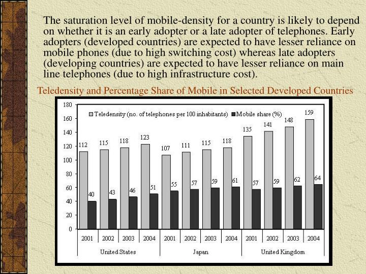 The saturation level of mobile-density for a country is likely to depend on whether it is an early adopter or a late adopter of telephones. Early adopters (developed countries) are expected to have lesser reliance on mobile phones (due to high switching cost) whereas late adopters (developing countries) are expected to have lesser reliance on main line telephones (due to high infrastructure cost).