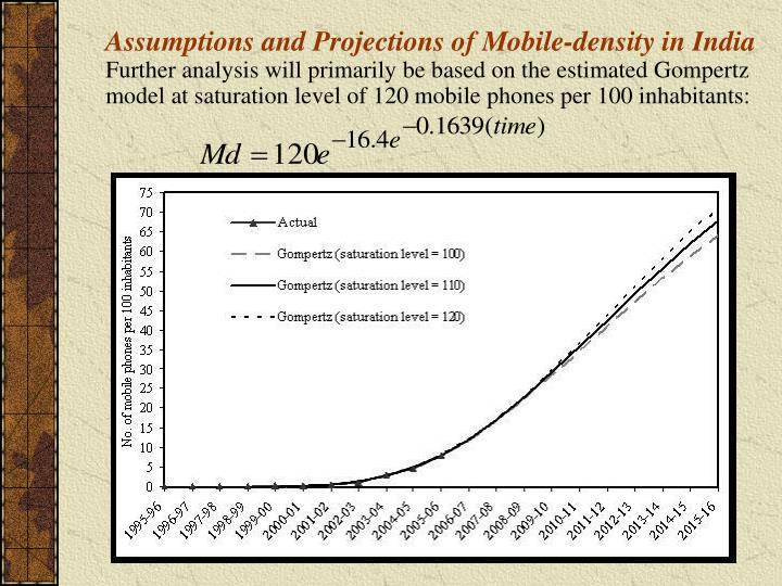Assumptions and Projections of Mobile-density in India