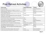 post retreat activities